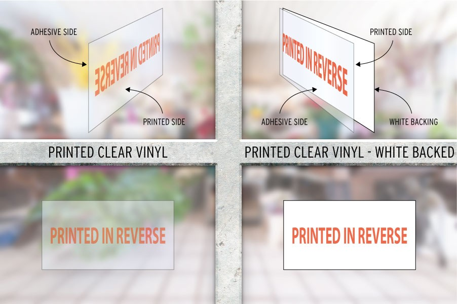 Fly Digital Print Wholesale Large Clear View Optically