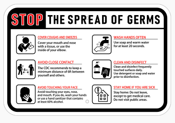 Stop the Spread of Germs Sign- Horizontal